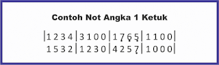 gamabr nilai 1 ketuk pada not angka