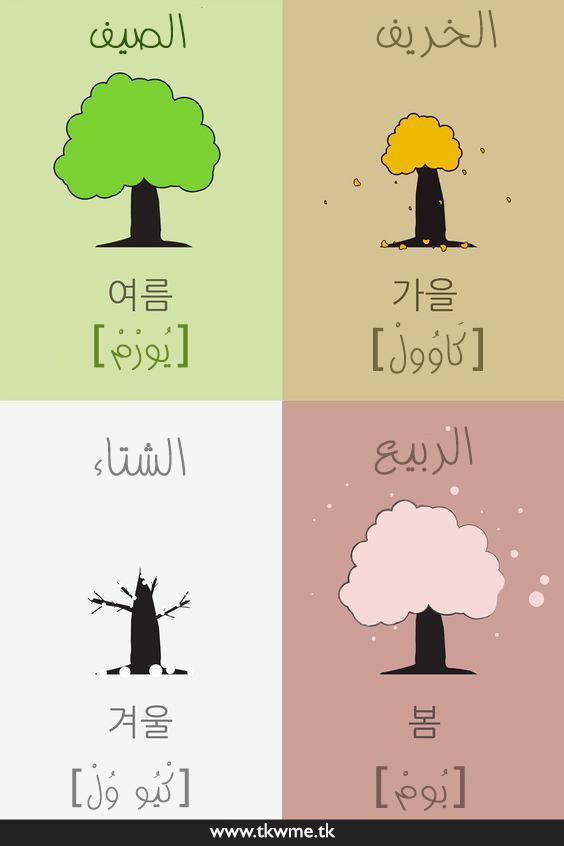 الكلمات الاكثر استخداما (الفصول باللغة الكورية).