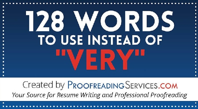 "128 Words to Use Instead of ""Very"""