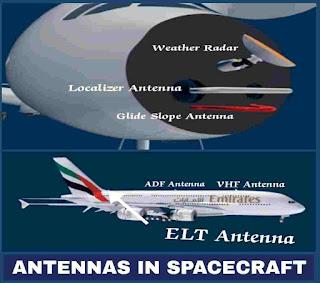 Antennas In Spacecraft