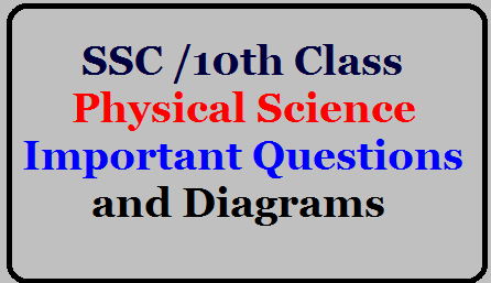 SSC /10th Class Physical Science Important Questions and Diagram List of most important questions for 10th Class Physical Sciences Final Examinations (English and Telugu Medium)/2020/04/ssc-10th-class-physical-science-important-questions-and-diagrams.html