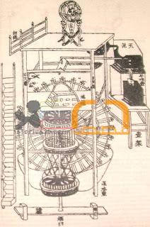 اختراعات | قصة اختراع الساعة وتطورها عبر التاريخ
