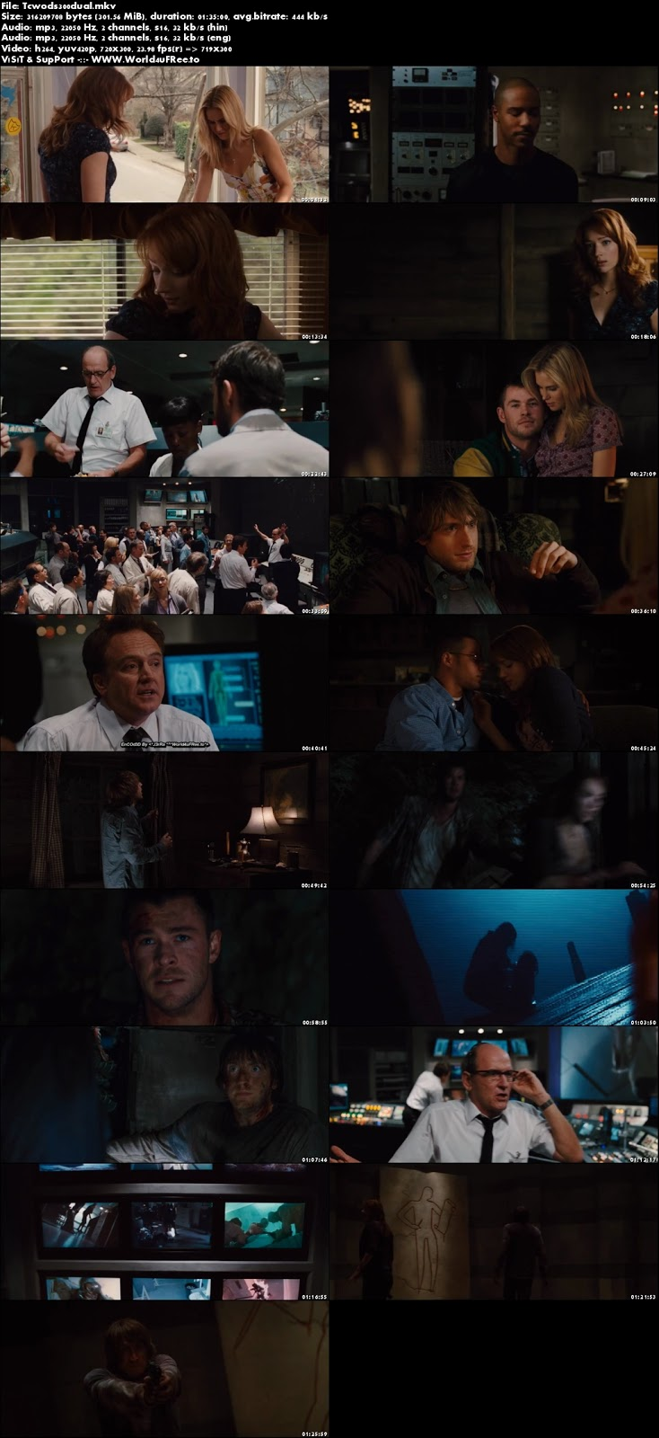 The Cabin In The Woods 2012 Dual Audio BRRip 480p 300Mb x264 world4ufree.to hollywood movie The Cabin In The Woods 2012 hindi dubbed dual audio 480p brrip bluray compressed small size 300mb free download or watch online at world4ufree.to