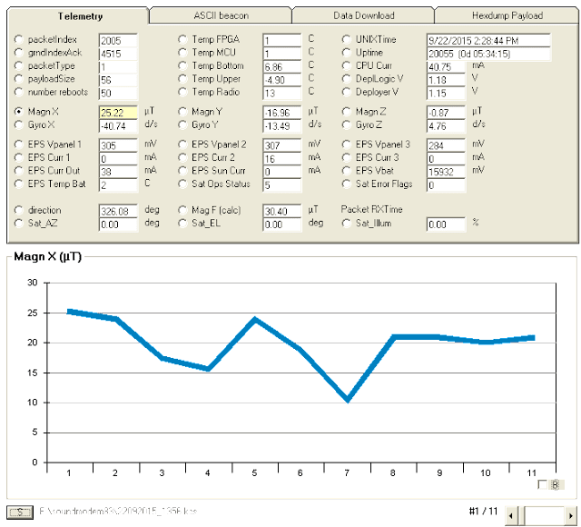 UNISAT-6 Telemetry decoder