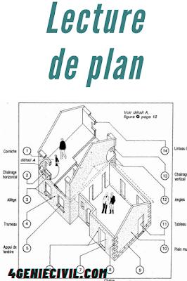 Lecture de plan