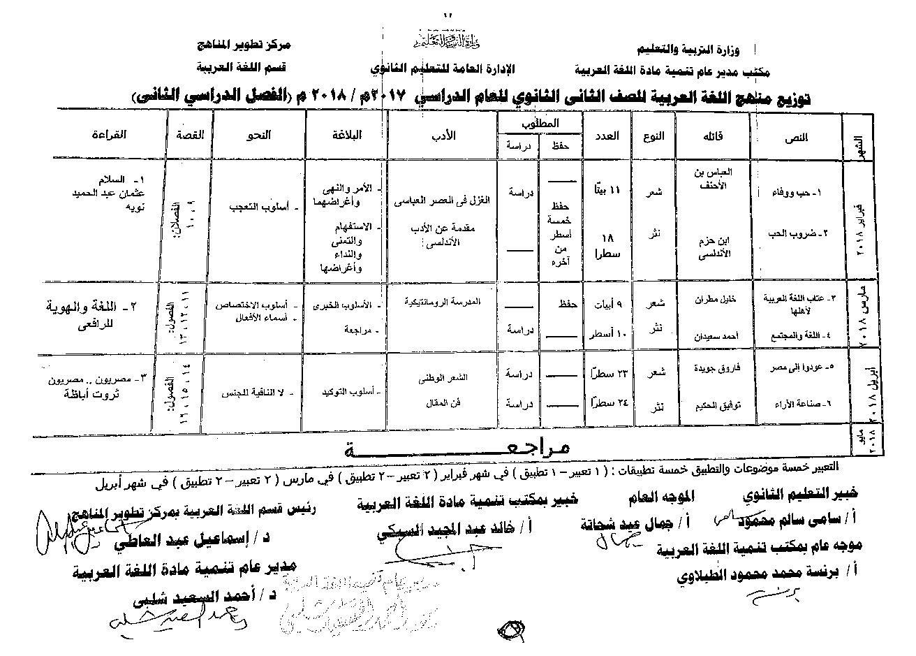 الخطة الزمنية و جدول توزيع منهج اللغة العربية للصف الثانى الثانوى 2018 كاملا .