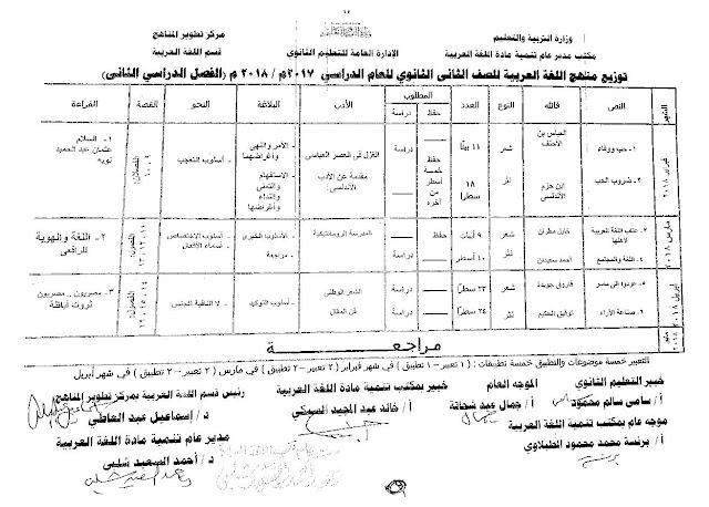 الخطة الزمنية و جدول توزيع منهج اللغة العربية للصف الثانى الثانوى كاملا .