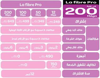أنترنت Fibre Pro من inwi