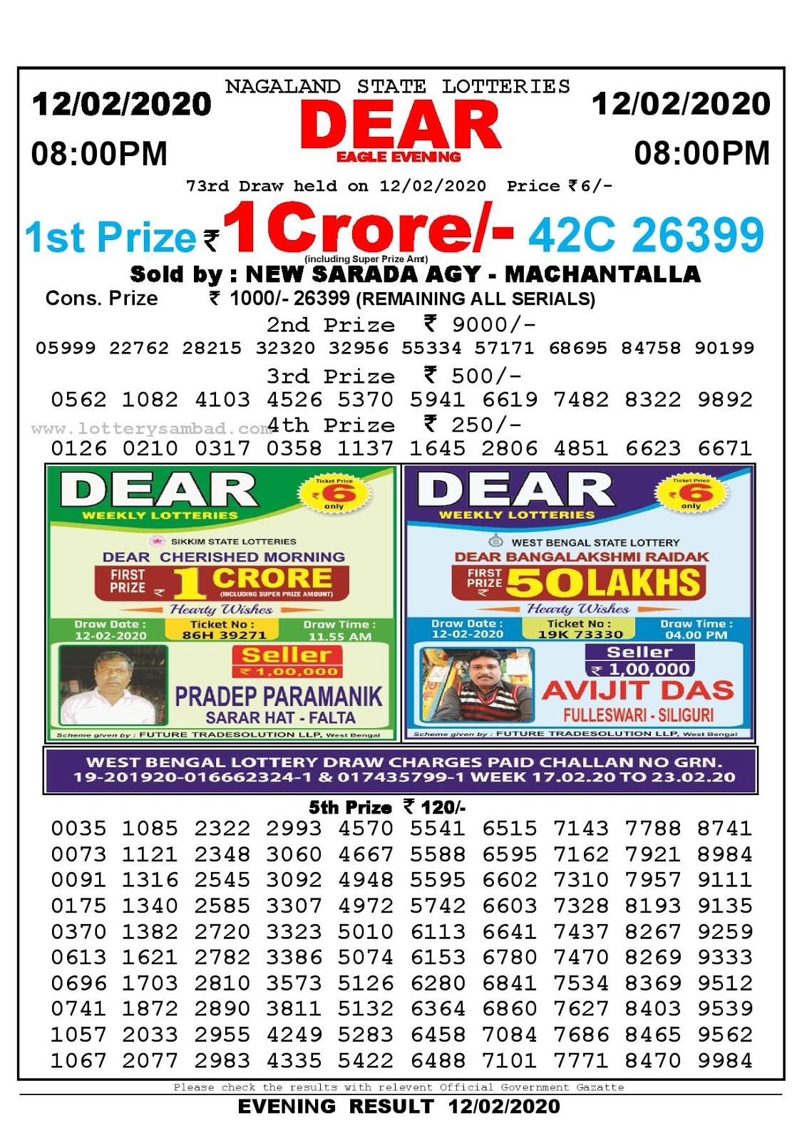 Nagaland State 12-02-2020  Lottery Sambad Result 800 PM