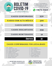Novo caso de Covid-19 é registrado em Maruim