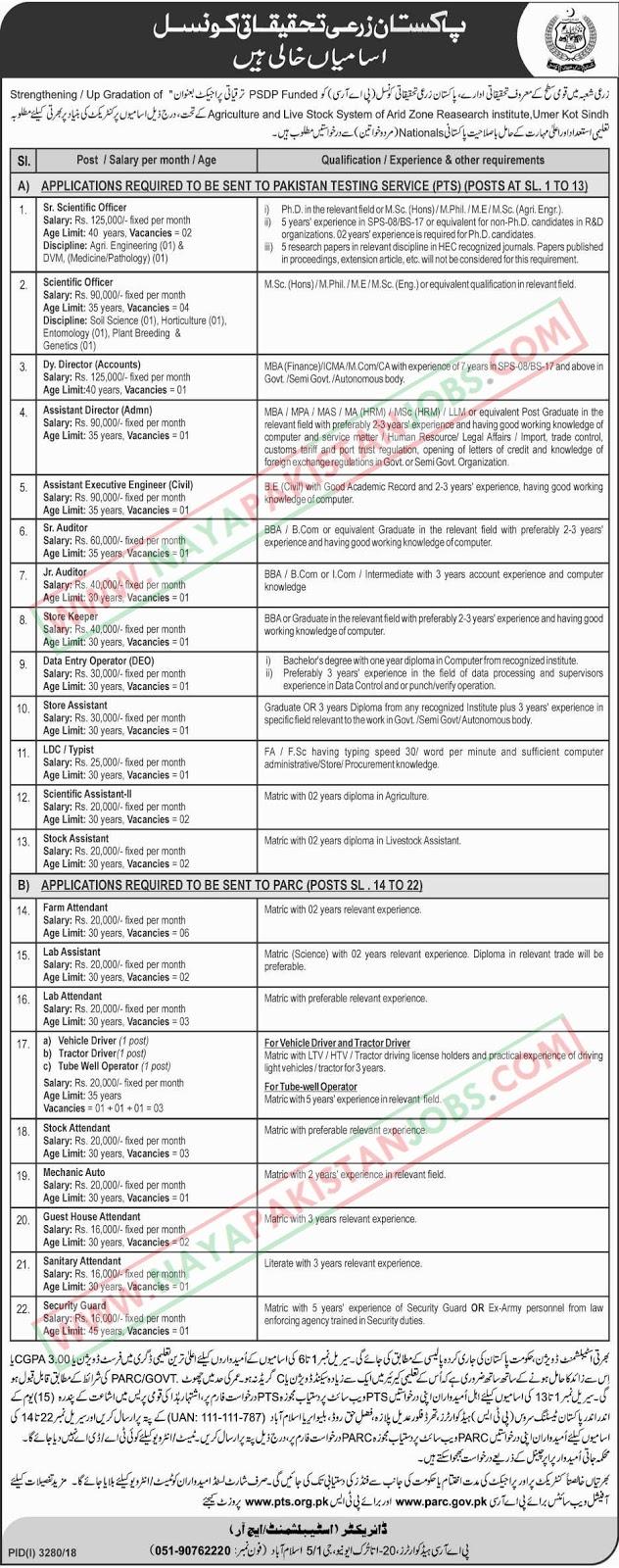 Parc Jobs 2019, Pakistan Agriculture Research Council Jobs Jan 2019 PTS Application Form