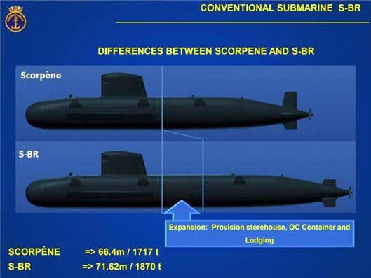 Programa de Submarinos Scorpene Brasil (Marihna Brasil)
