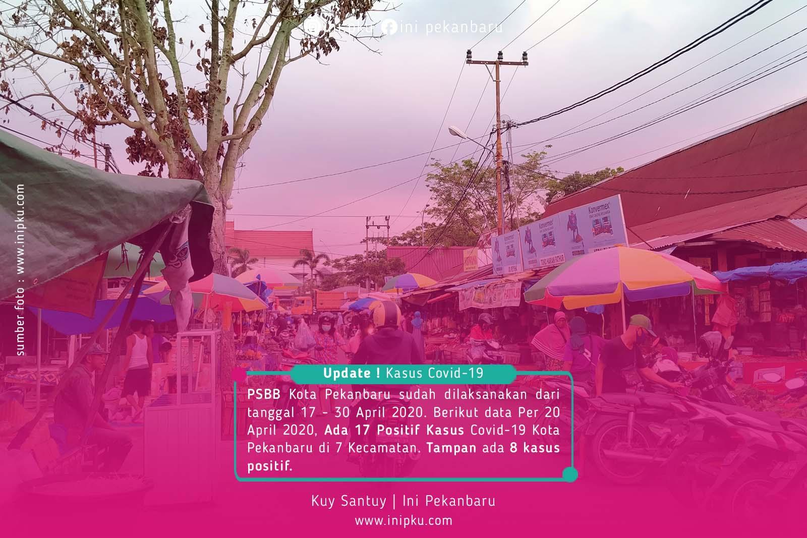 Update ! Ada 17 Positif Kasus Covid-19 Kota Pekanbaru di 7 Kecamatan
