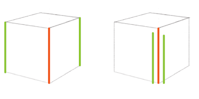 The back edges of the two front sides are smaller than the front edges.