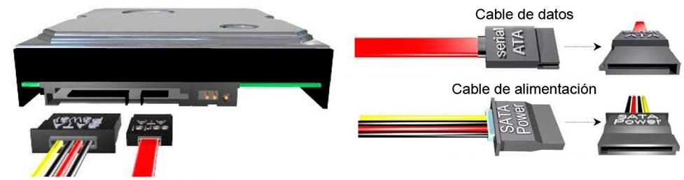 interfaz de conexión disco duro