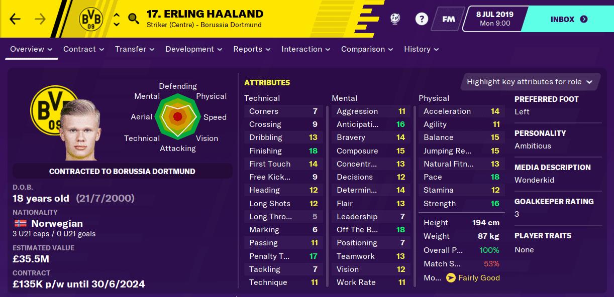 Erling Haaland FM20 Borussia Dortmund