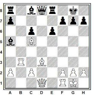 Posición de la partida de ajedrez Zuckertort - Anderssen (Breslan, 1865)