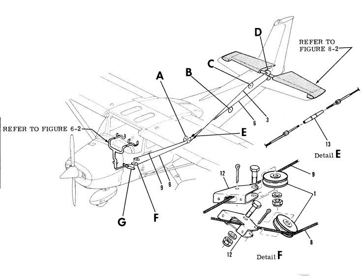 Cessna Controls Diagram Elevator Wiring Schematic Diagram