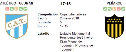 Atlético Tucumán vs Peñarol en VIVO