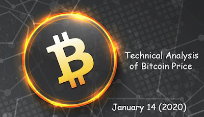 Promising cryptocurrency january 2020