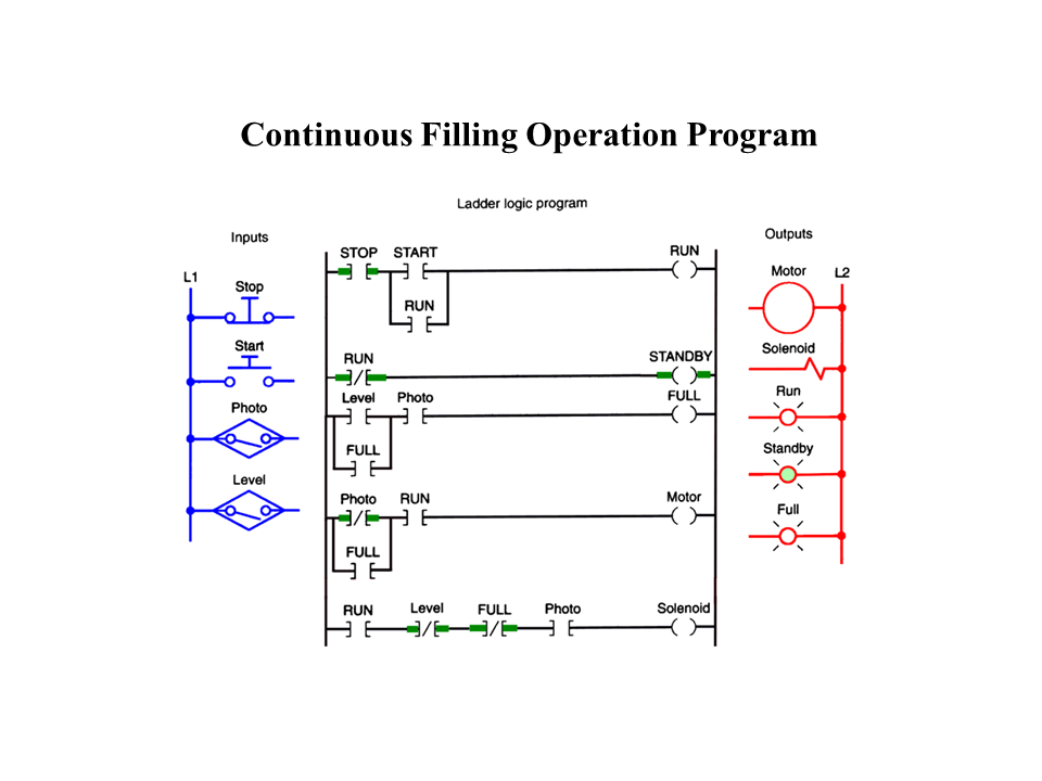 relay circuit diagram and operation images projects relay2bcircuit2boperation relay2bsymbol sensors solenoid2bvalve