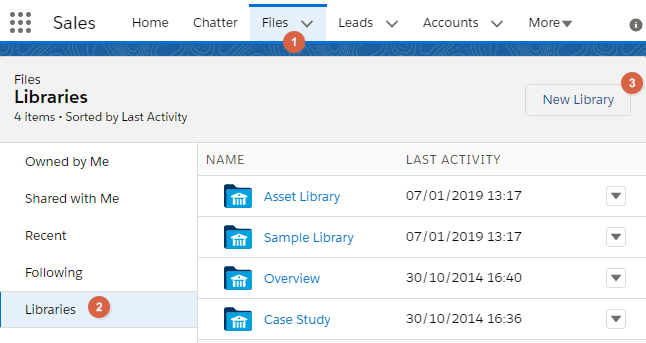 SimplySfdc com: Salesforce: Share Multiple Files in a Folder