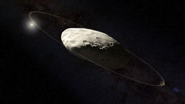 Hаumеa Planet