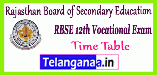 RBSE Rajasthan Board of Secondary Education Vocational Time Table