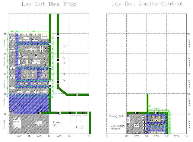 layout pabrik