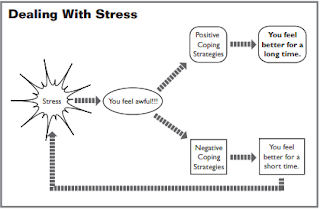 stress management techniques for a teenager