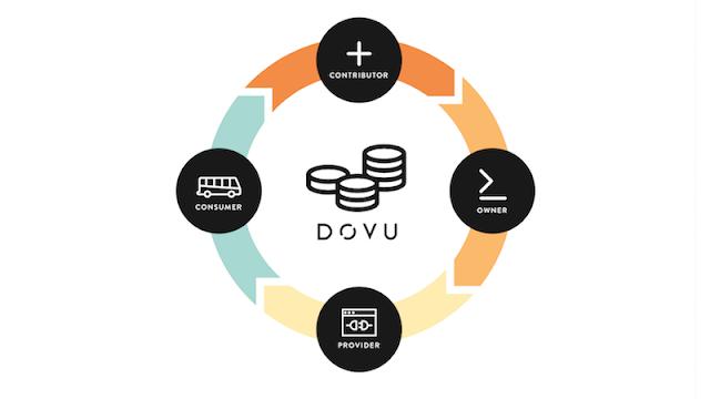Keuntungan Memiliki Token Platform DOVU (DOV) di Masa Depan