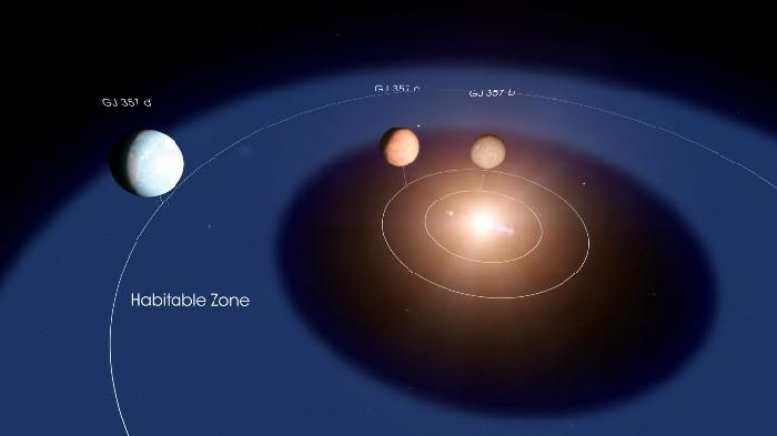 Astronom Temukan Planet 'Super-Earth'