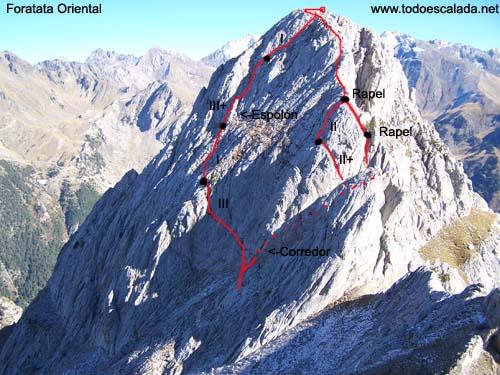 Ascensos por el norte a la Foratata, croquis