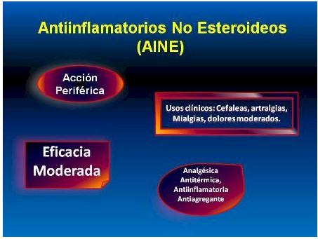 medicamentos esteroides para el dolor