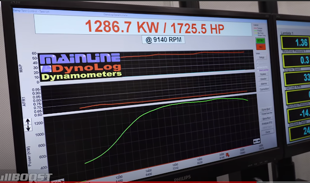 RB30 powered Holden VL making big power on the dyno