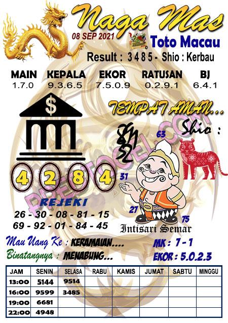 Prediksi Syair Nagamas Macau Rabu 08 September 2021