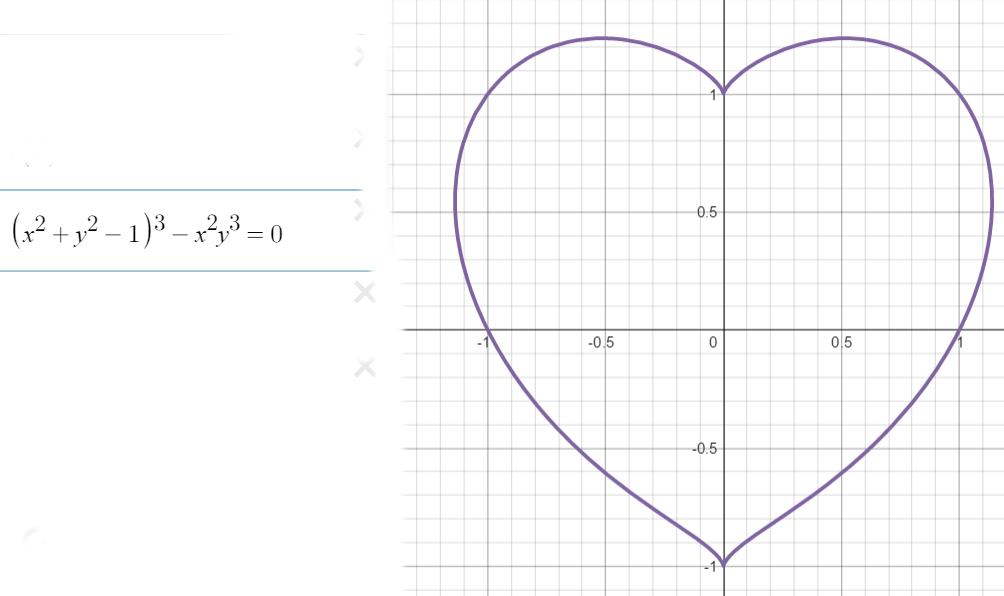 coeur réalisé à partir d'une fonction mathématique
