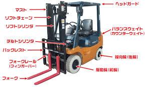 【フォークリフト ベトナム語用語集】Từ vựng tiếng Nhật -Việt chuyên ngành Xe nâng (Forklift Vietnamese Glossary)