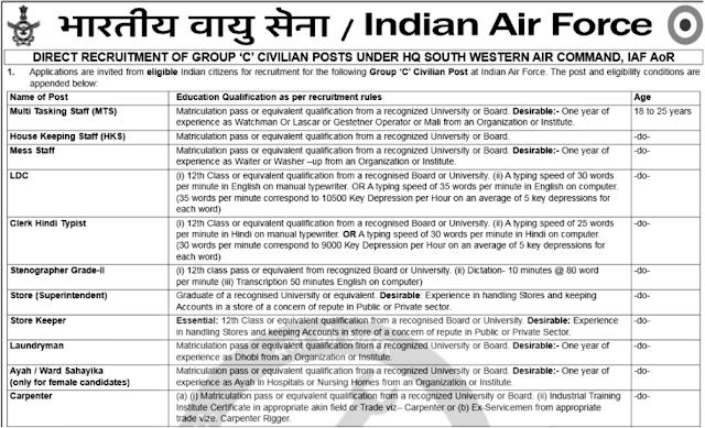 IAF MTS Recruitment 2021 online form