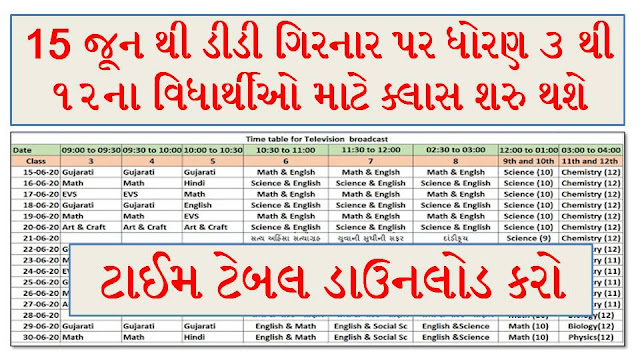 DD Girnar Time Table For Std 3 To 12 Gujarat's Students