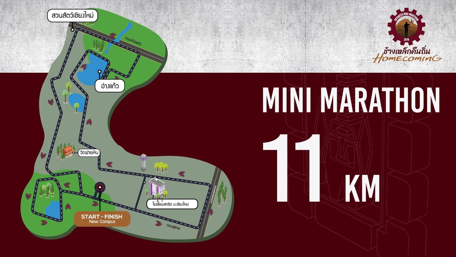 ช้างเหล็ก มินิมาราธอน ครั้งที่ ๒ ตอน ช้างเหล็กคืนถิ่น - Entaneer Mini Marathon EP.2
