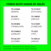 Verbos mais usados em inglês