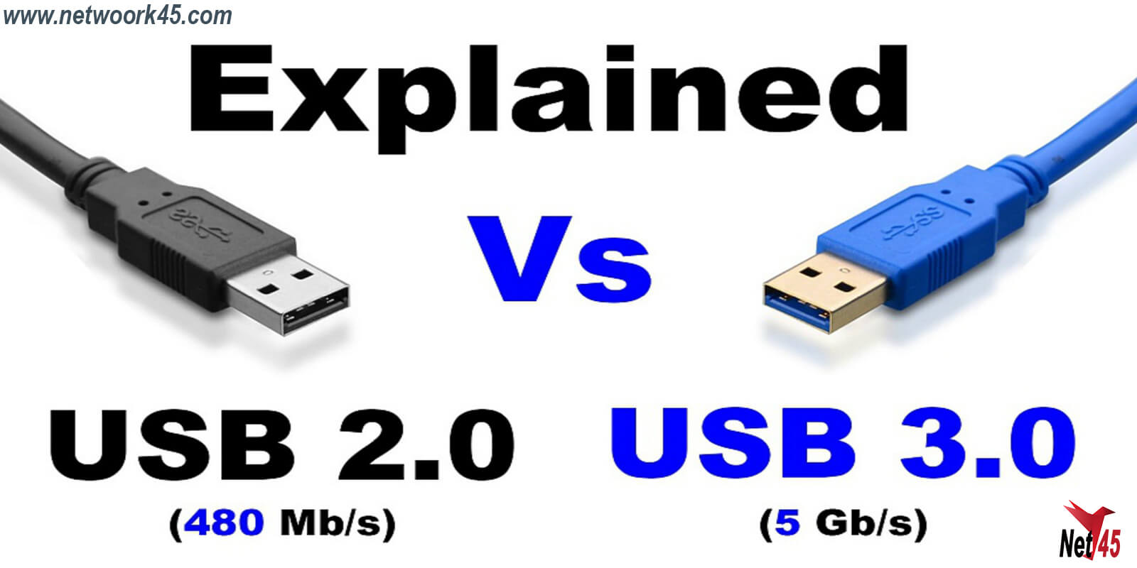 usb 3.0,usb 2.0,difference between usb 2.0 and 3.0,what is the difference between usb 2.0 and usb 3.0,usb 2.0 vs 3.0,difference between usb 2.0 and usb 3.0,usb 2.0 vs 3.0 vs 3.1,usb 3.1,usb (invention),what is difference between usb 2.0 and 3.0,difference between usb 3.1 and 3.0,difference between usb 3.1 and 3,difference of usb 2.0 and 3.0