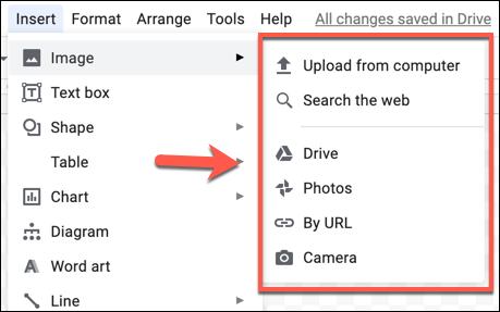 خيارات الإدراج> الصورة في رسومات Google