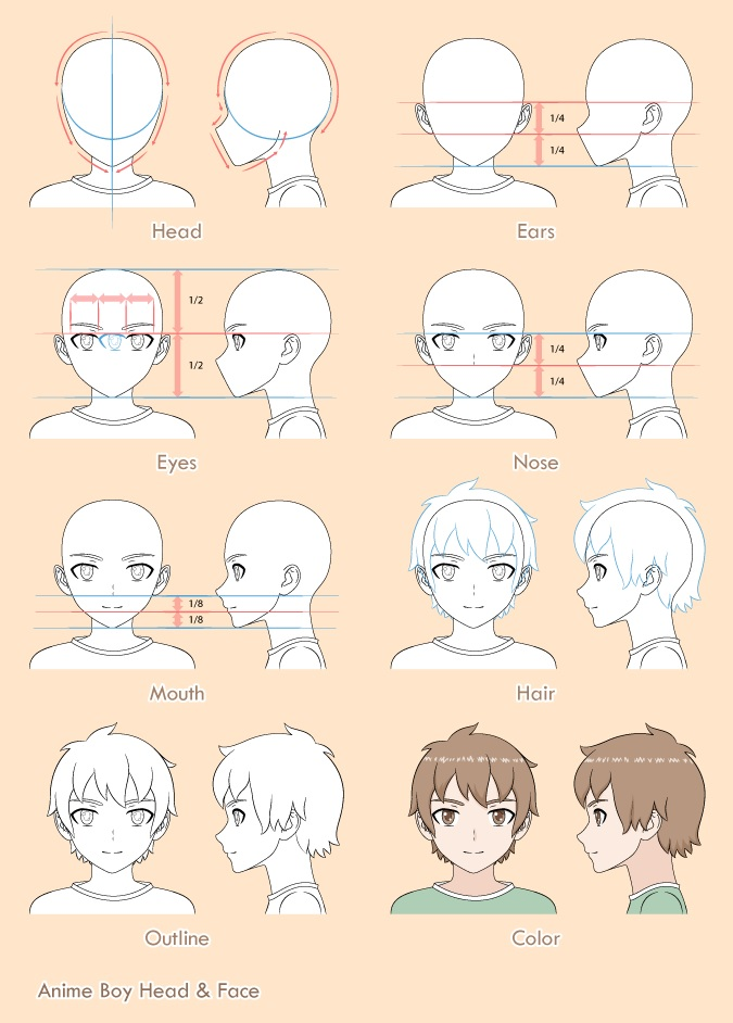 Anime boy drawing step by step