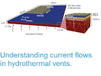 https://sciencythoughts.blogspot.com/2015/06/understanding-current-flows-in.html