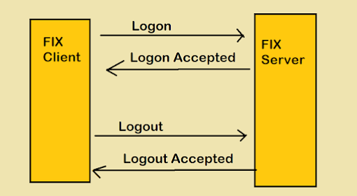 Difference between FIX 4.2 vs FIX 4.4 Protocol? Answer