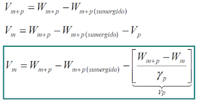 fórmula de volúmenes
