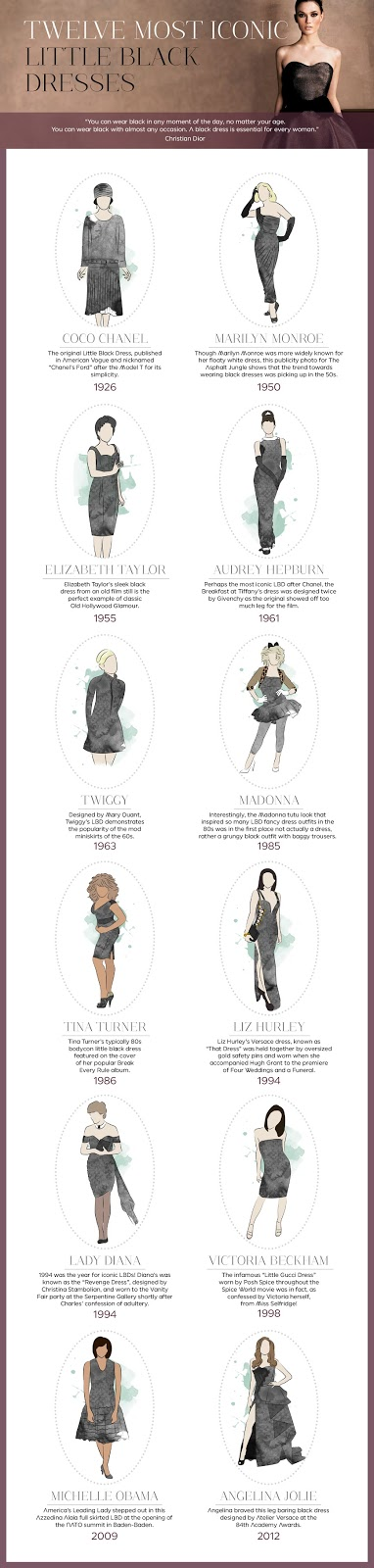 LBD infographic by Coast - the history of the iconic little black dress - fashion & style blog