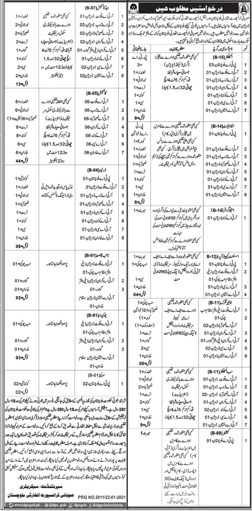 Latest Traffic Police Jobs 2021, Provincial Transport Authority PTA Balochistan  Jobs 2021